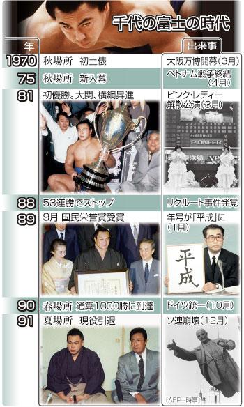 20160731 千代の富士