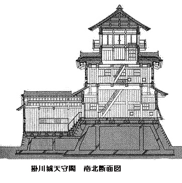 掛川城断面図00_edited-1