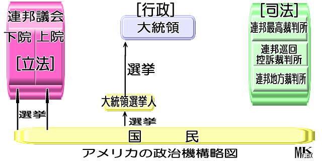 usa_sys.jpg