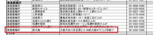 金の蔵 あべのアポロビル店 (17)