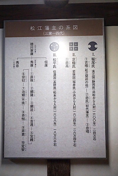1015松江城8