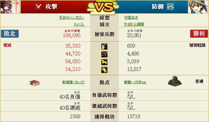 島津盟主戦1