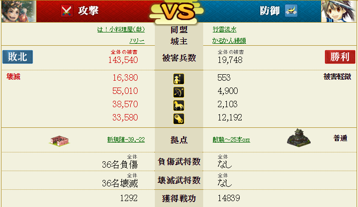 島津盟主戦2