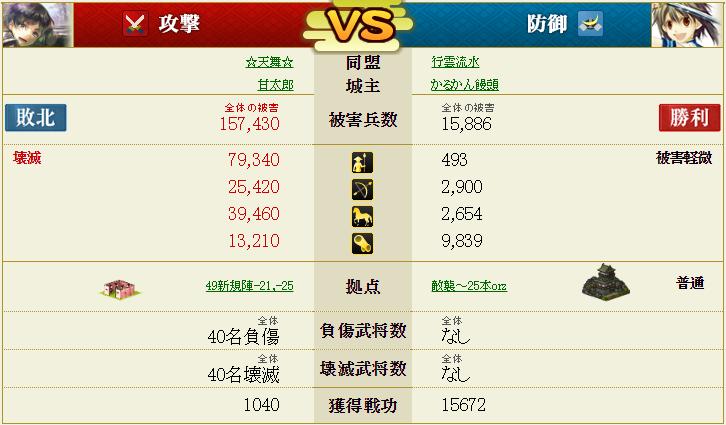 島津盟主戦3