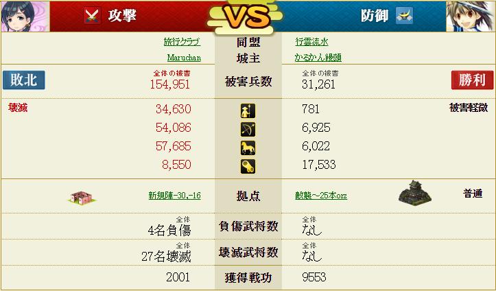 島津盟主戦4