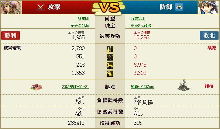 島津盟主戦5