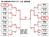 28県大会決勝トーナメント(最終)_02