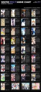 Winter-2016-2017-Anime-Chart-v1.jpg