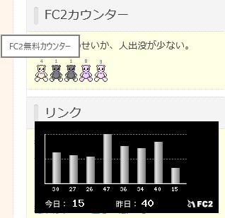 FC2カウンター本日分160509-1400