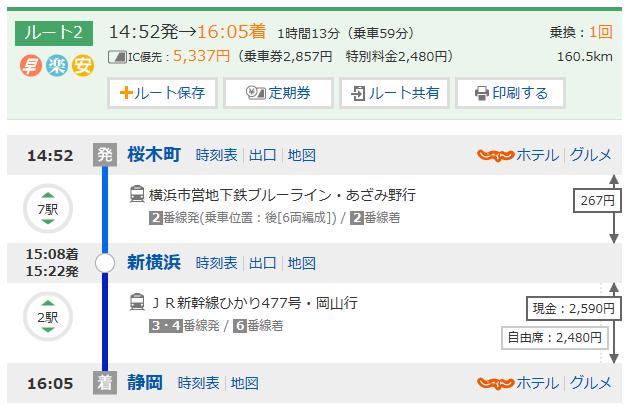 Yahoo! 乗換案内 桜木町→静岡 ルート2