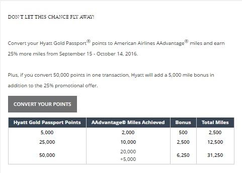 ハイアットゴールドパスポートからアメリカン航空のマイルに移行で25%ボーナスマイル