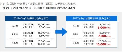 JALマイレージバンクの特典航空券に関してのルール変更