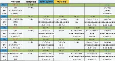 2016年10月トレーニング計画