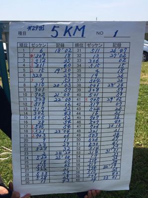 第29会庄内緑地公園マラソン4
