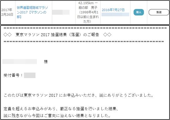 世界遺産姫路城マラソン-vert