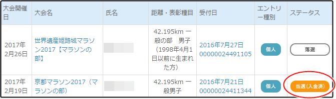 京都マラソン当選発表