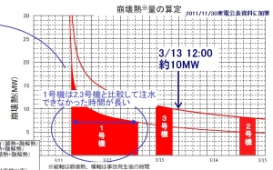 1005_houkainetsu.jpg