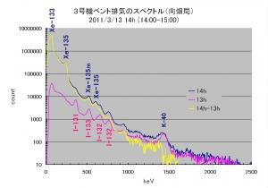 1012_mukaihata_313-14h_spec.jpg