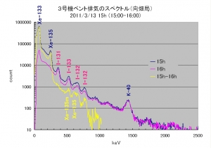 1013_mukaihata_313-15h_spec.jpg