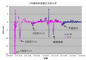 1108_pcv_P_change-rate.jpg
