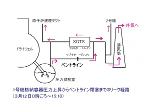 907_vent-line_phase1.jpg