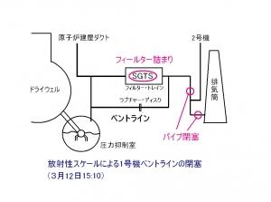 908_vent-line_phase2.jpg