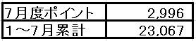 2016y07m18d_150109780.jpg