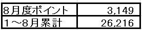 2016y08m21d_093453799.jpg
