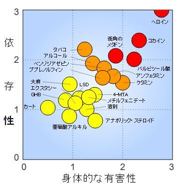 BIOキッチン☆ヨーロッパ