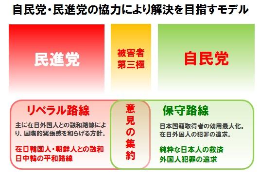 20161030_二大政党