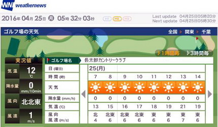 長太郎天気430