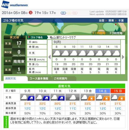 亀山湖天気