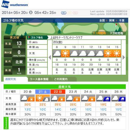 上総モナーク天気2