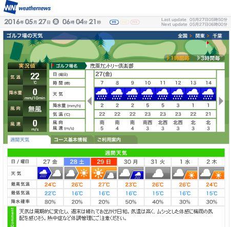 茂原天気3