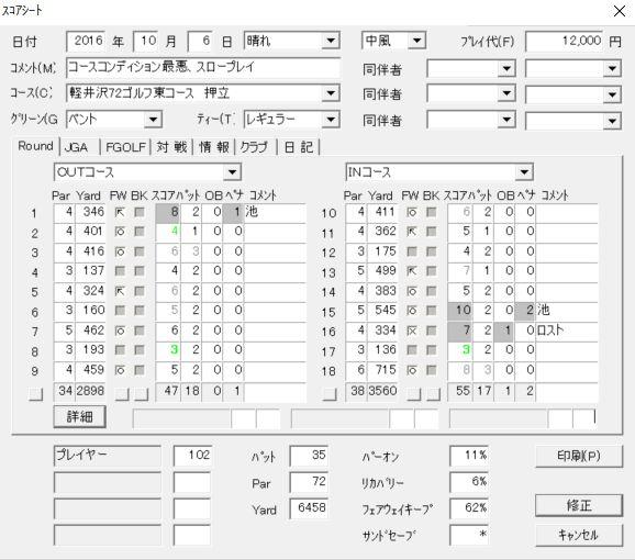 軽井沢72押立スコア