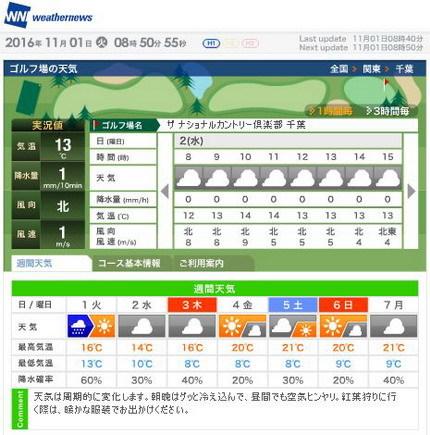 ナショナルCC千葉天気