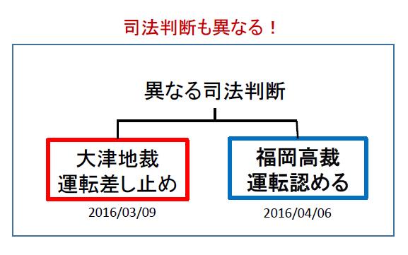 20160521司法判断