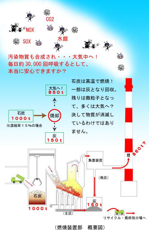 20160926煙の成分イラス