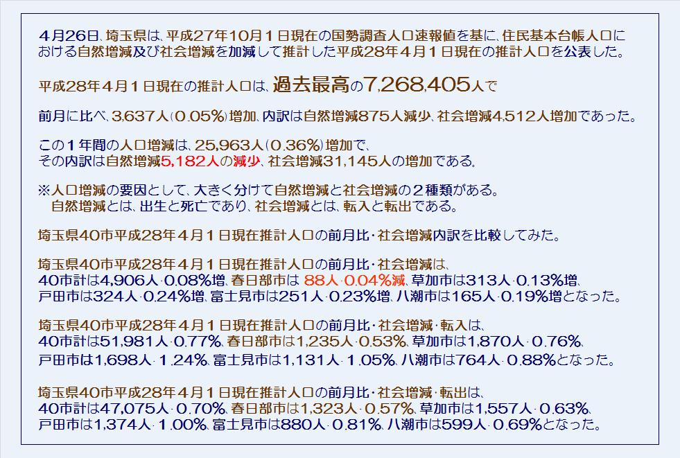 埼玉県40市平成28年4月1日現在推計人口と3月中の異動人口(社会増減の内訳)・コメント