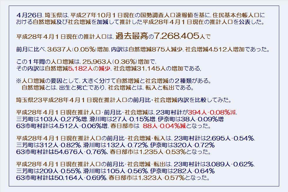 埼玉県23町村平成28年4月1日現在推計人口と3月中の異動人口(社会増減の内訳)・コメント
