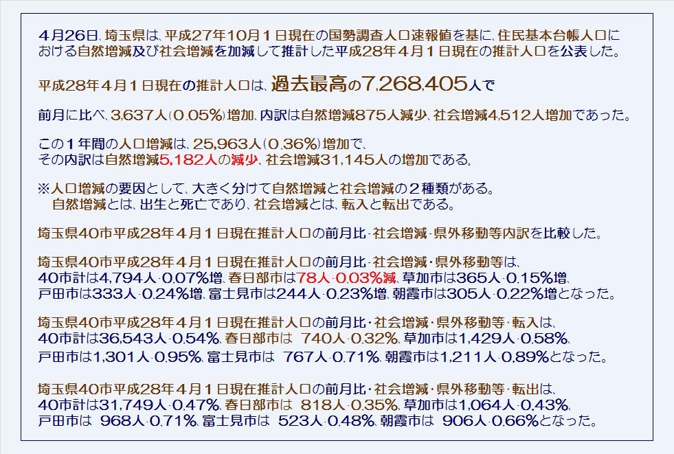 埼玉県40市平成28年4月1日現在推計人口と3月中の異動人口(社会増減のうち県外移動等内訳)・コメント