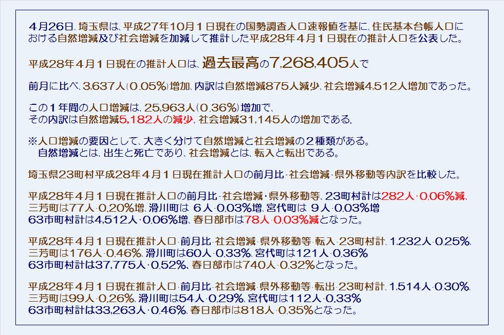 埼玉県23町村平成28年4月1日現在推計人口と3月中の異動人口(社会増減のうち県外移動等内訳)・コメント