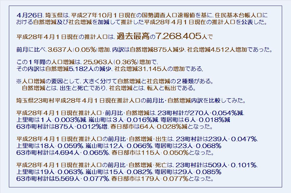 埼玉県23町村平成28年4月1日現在推計人口と3月中の異動人口(自然増減の内訳)・コメント