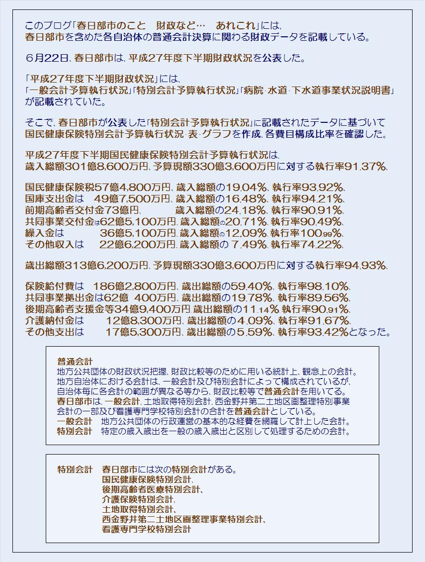 春日部市平成27年度下半期国民健康保険会計予算執行状況・コメント