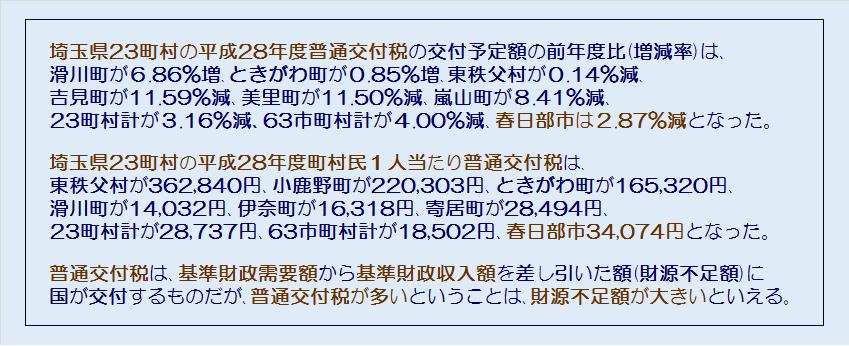 埼玉県23町村平成28年度普通交付税の交付予定額・コメント2
