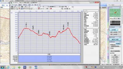 山ログ カシミールでの計測値