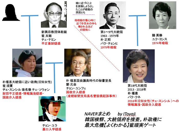 韓国検察、大統領府を捜査。朴政権に最大危機【よくわかる】崔順実ゲート
