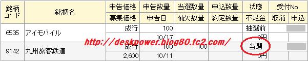 マネックス当選JR九州