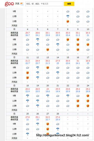 1-広島の過去の天気 2016年9月 - goo天気 - Internet Explorer 20160930 00839