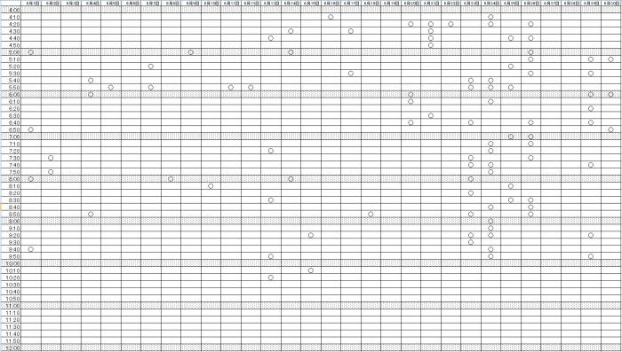 201506星取り表